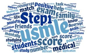 Why Should I Try USMLE?? - Med Syndicate